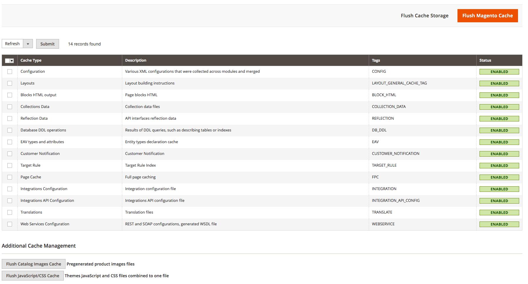CTI Digital Launches Magento 2 Cache Permissions Module