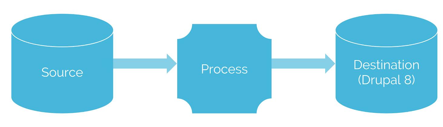 ETL Process-105220-edited